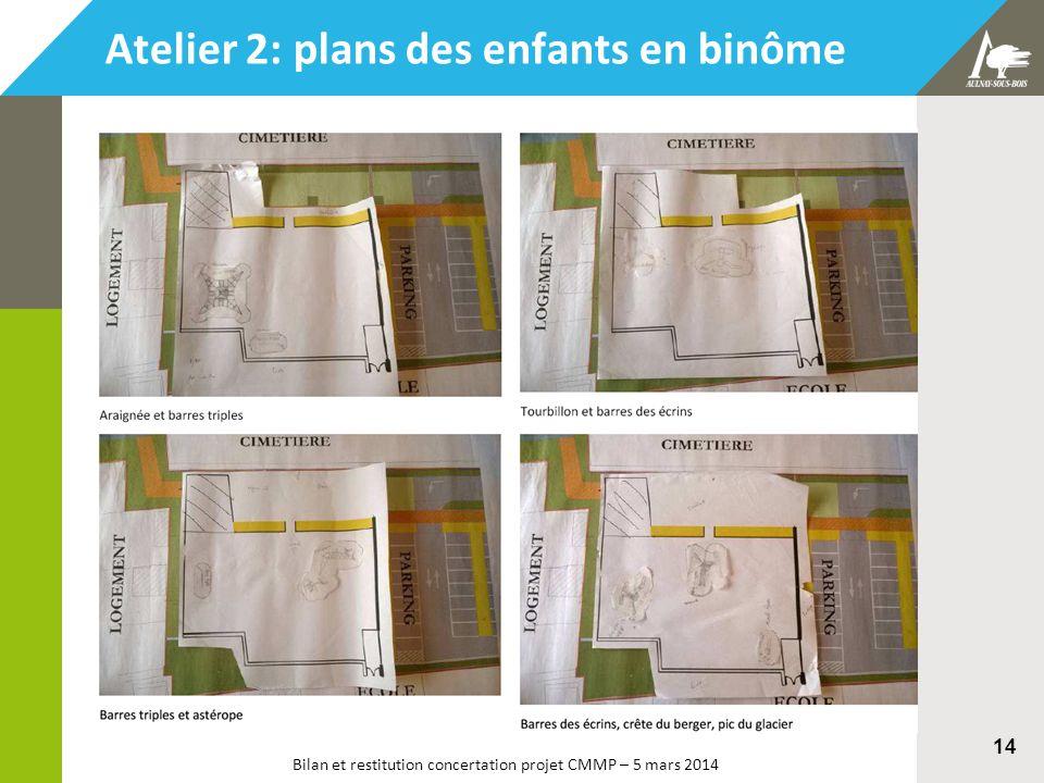 Bilan et restitution concertation projet CMMP – 5 mars 2014 14 Atelier 2: plans des enfants en binôme SI BESOIN …