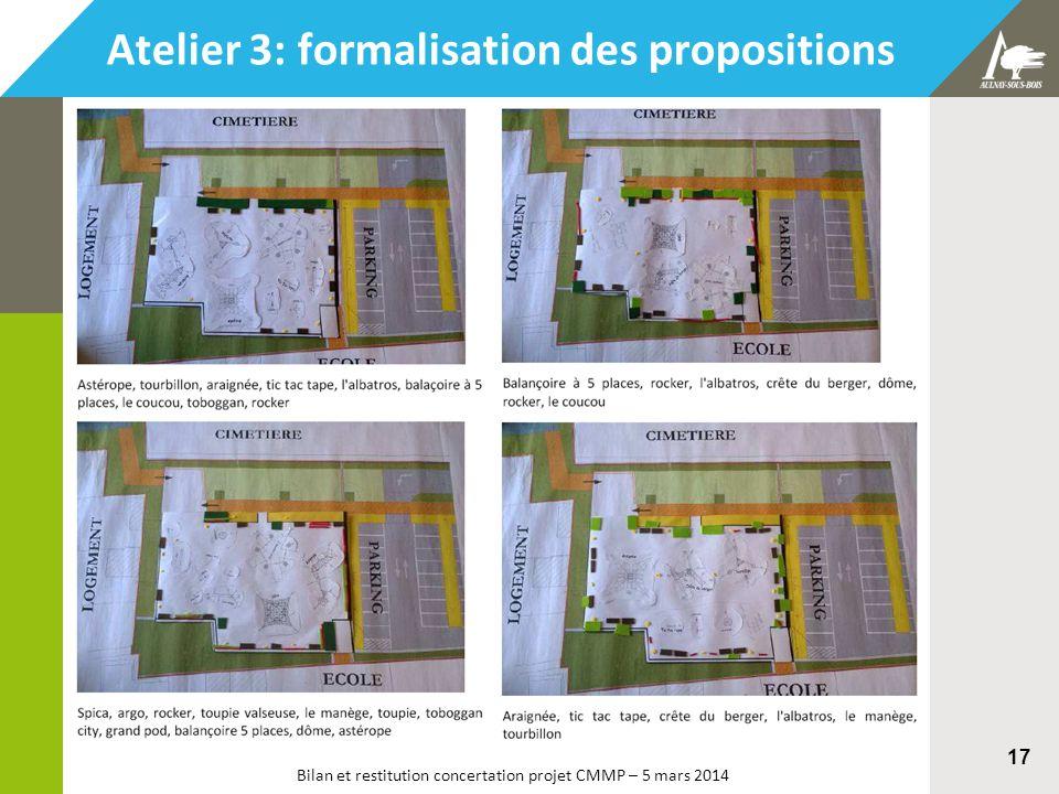 Bilan et restitution concertation projet CMMP – 5 mars 2014 17 Atelier 3: formalisation des propositions