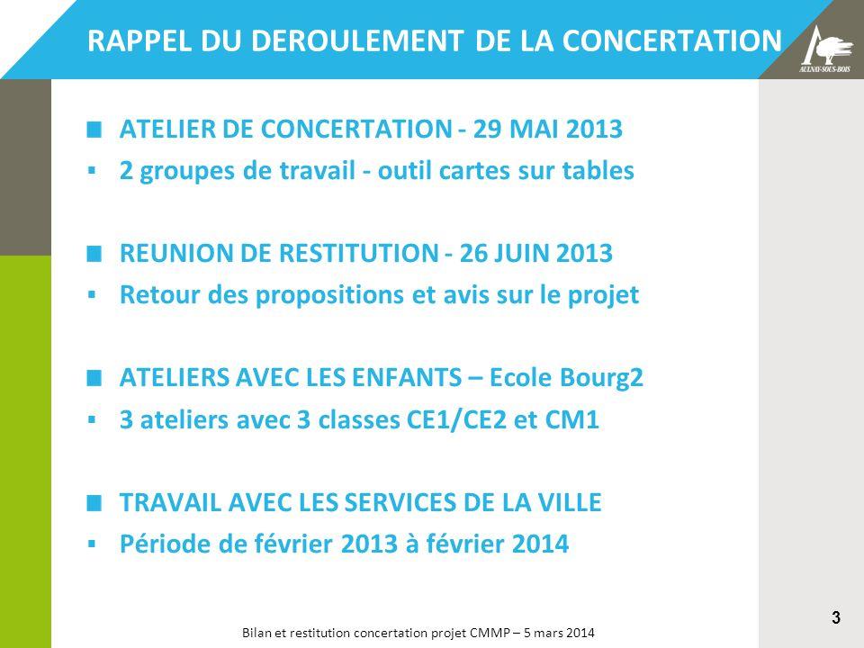 Bilan et restitution concertation projet CMMP – 5 mars 2014 3 ATELIER DE CONCERTATION - 29 MAI 2013 2 groupes de travail - outil cartes sur tables REU
