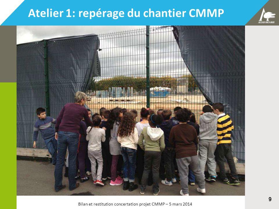 Bilan et restitution concertation projet CMMP – 5 mars 2014 9 Atelier 1: repérage du chantier CMMP