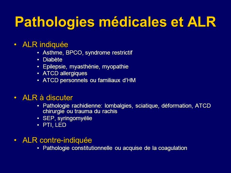 Pathologies médicales et ALR ALR indiquéeALR indiquée Asthme, BPCO, syndrome restrictifAsthme, BPCO, syndrome restrictif DiabèteDiabète Epilepsie, mya