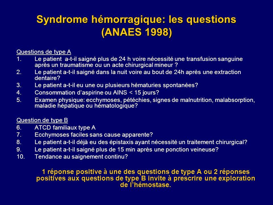 Syndrome hémorragique: les questions (ANAES 1998) Questions de type A 1.Le patient a-t-il saigné plus de 24 h voire nécessité une transfusion sanguine
