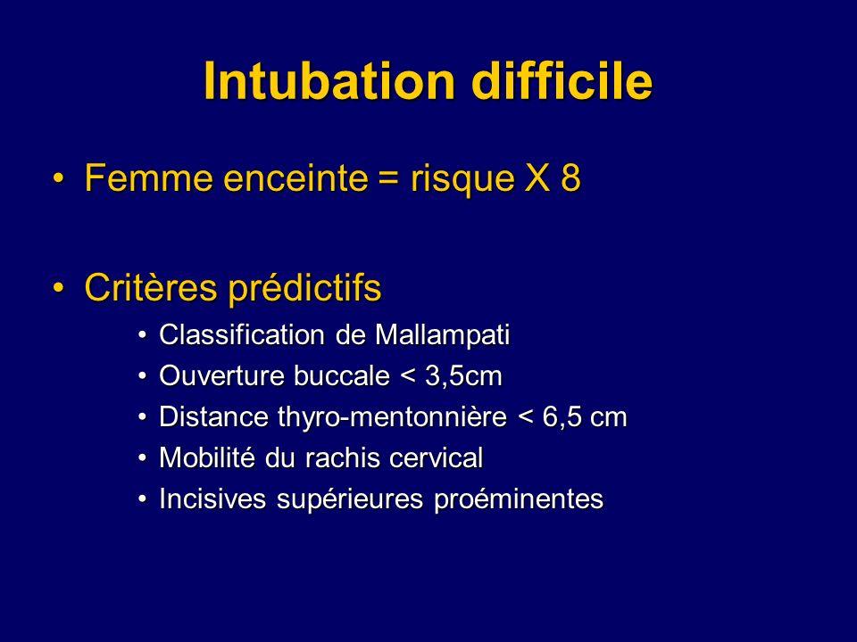 Intubation difficile Femme enceinte = risque X 8Femme enceinte = risque X 8 Critères prédictifsCritères prédictifs Classification de MallampatiClassif