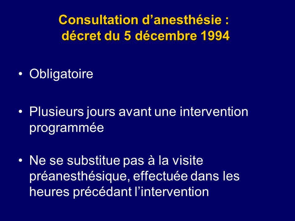 Consultation danesthésie : décret du 5 décembre 1994 Obligatoire Plusieurs jours avant une intervention programmée Ne se substitue pas à la visite pré