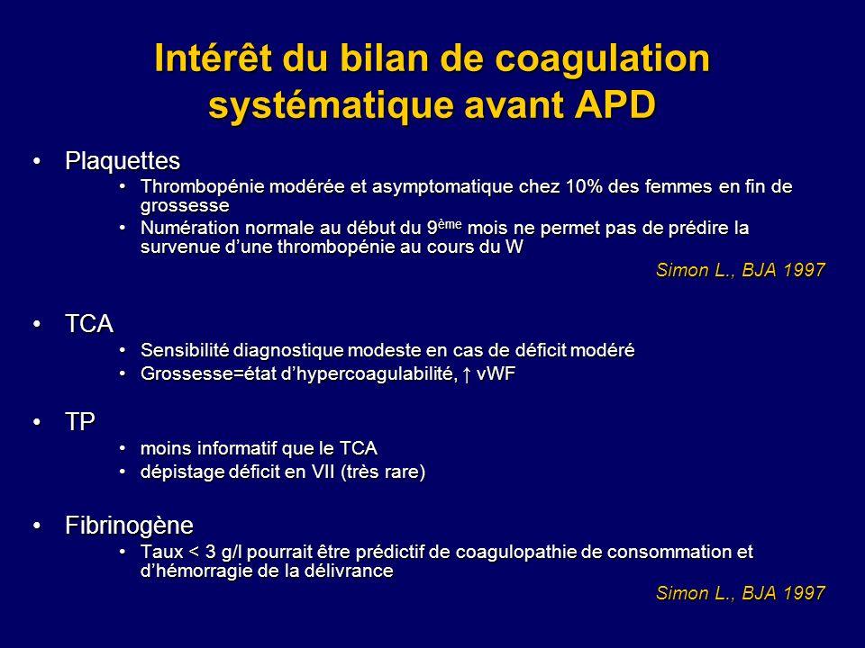 Intérêt du bilan de coagulation systématique avant APD PlaquettesPlaquettes Thrombopénie modérée et asymptomatique chez 10% des femmes en fin de gross