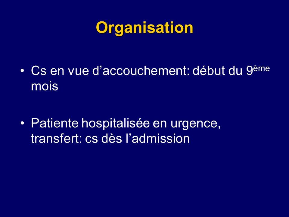 Organisation Cs en vue daccouchement: début du 9 ème mois Patiente hospitalisée en urgence, transfert: cs dès ladmission