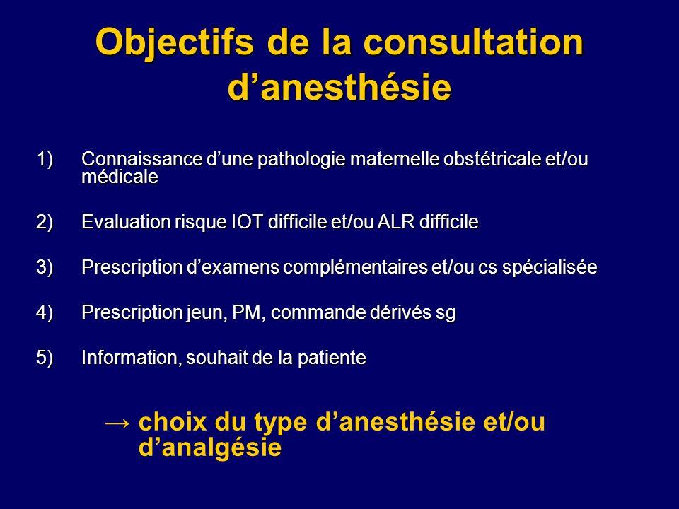 Objectifs de la consultation danesthésie 1)Connaissance dune pathologie maternelle obstétricale et/ou médicale 2)Evaluation risque IOT difficile et/ou