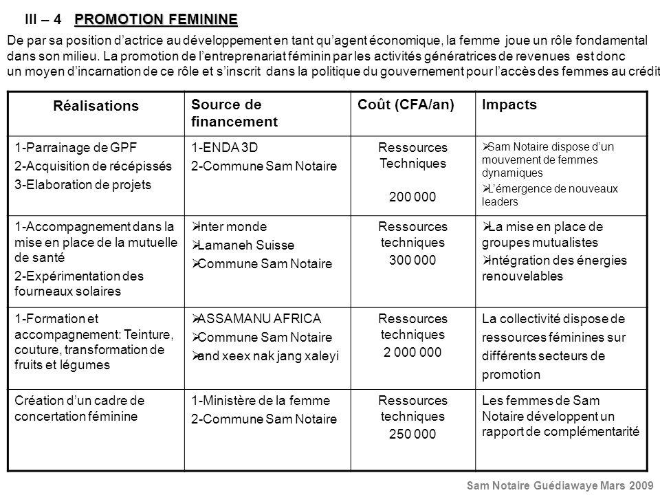 PROMOTION FEMININE III – 4 PROMOTION FEMININE De par sa position dactrice au développement en tant quagent économique, la femme joue un rôle fondament