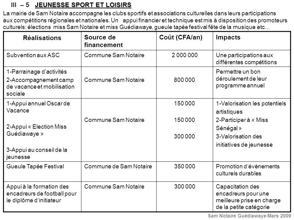JEUNESSE SPORT ET LOISIRS III – 5 JEUNESSE SPORT ET LOISIRS La mairie de Sam Notaire accompagne les clubs sportifs et associations culturelles dans le