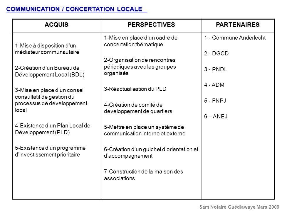 COMMUNICATION / CONCERTATION LOCALE ACQUISPERSPECTIVESPARTENAIRES 1-Mise à disposition dun médiateur communautaire 2-Création dun Bureau de Développem