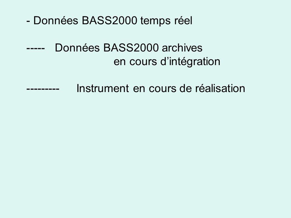 - Données BASS2000 temps réel ----- Données BASS2000 archives en cours dintégration --------- Instrument en cours de réalisation
