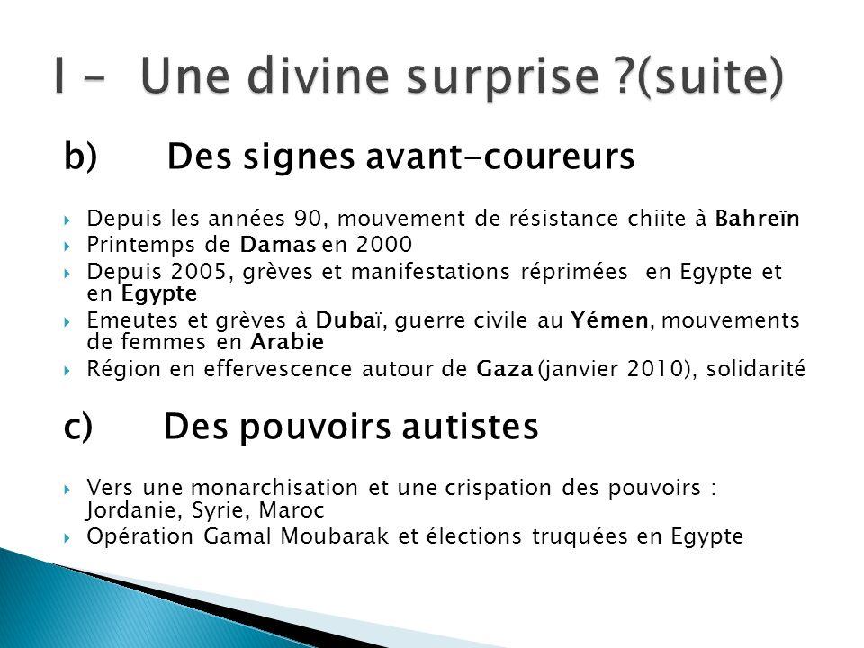 b) Des signes avant-coureurs Depuis les années 90, mouvement de résistance chiite à Bahreïn Printemps de Damas en 2000 Depuis 2005, grèves et manifest