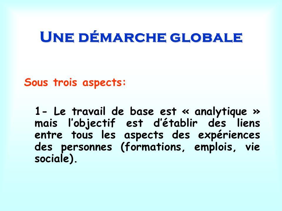 Une démarche globale Sous trois aspects: 1- Le travail de base est « analytique » mais lobjectif est détablir des liens entre tous les aspects des exp