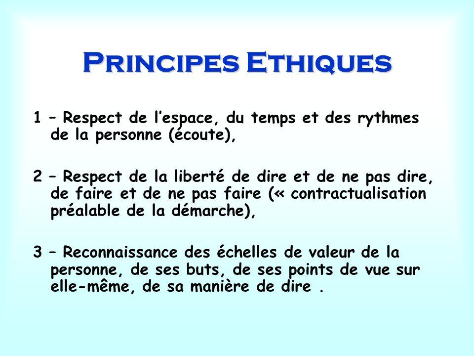 Principes Ethiques 1 – Respect de lespace, du temps et des rythmes de la personne (écoute), 2 – Respect de la liberté de dire et de ne pas dire, de fa