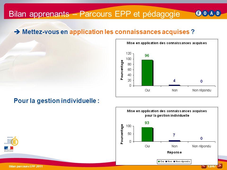 /47 Bilan parcours EPP 2011 13 Bilan apprenants – Parcours EPP et pédagogie Mettez-vous en application les connaissances acquises ? Pour la gestion in