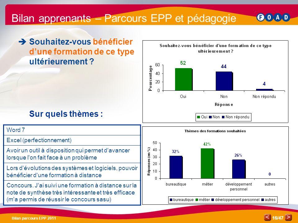 /47 Bilan parcours EPP 2011 16 Bilan apprenants – Parcours EPP et pédagogie Souhaitez-vous bénéficier dune formation de ce type ultérieurement ? Sur q