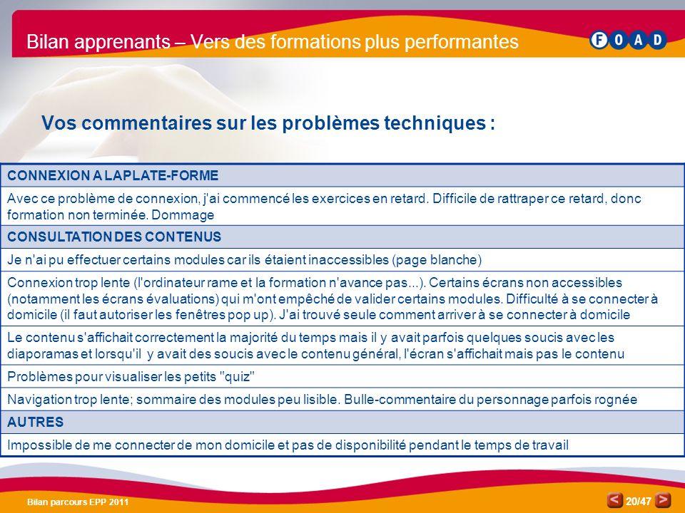 /47 Bilan parcours EPP 2011 20 Bilan apprenants – Vers des formations plus performantes Vos commentaires sur les problèmes techniques : CONNEXION A LA