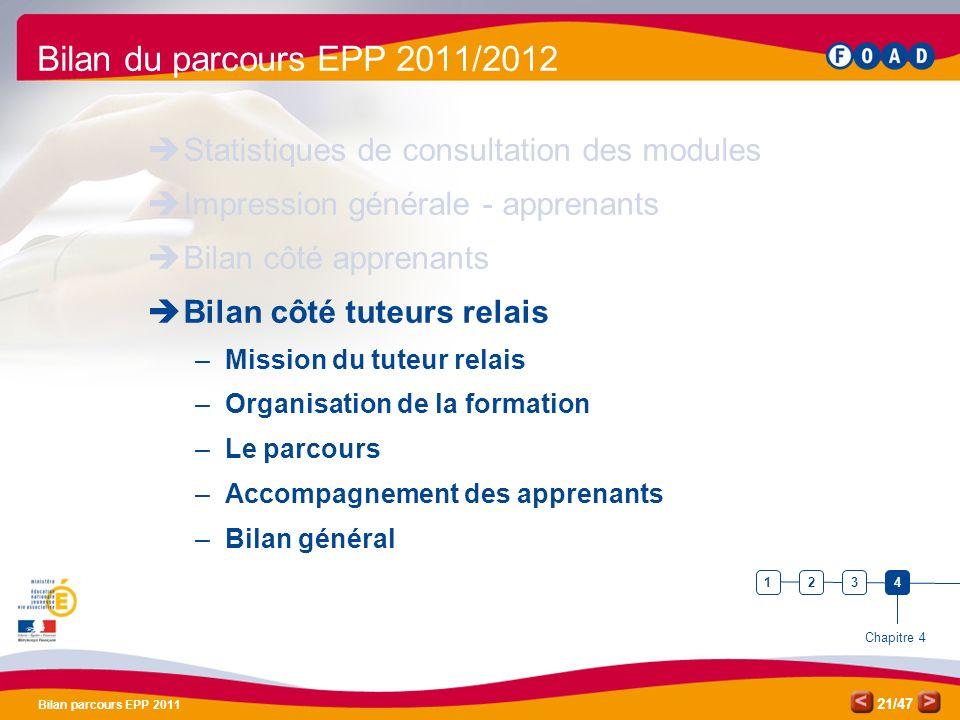/47 Bilan parcours EPP 2011 21 Bilan du parcours EPP 2011/2012 Statistiques de consultation des modules Impression générale - apprenants Bilan côté ap