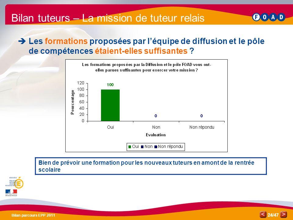 /47 Bilan parcours EPP 2011 24 Bilan tuteurs – La mission de tuteur relais Les formations proposées par léquipe de diffusion et le pôle de compétences