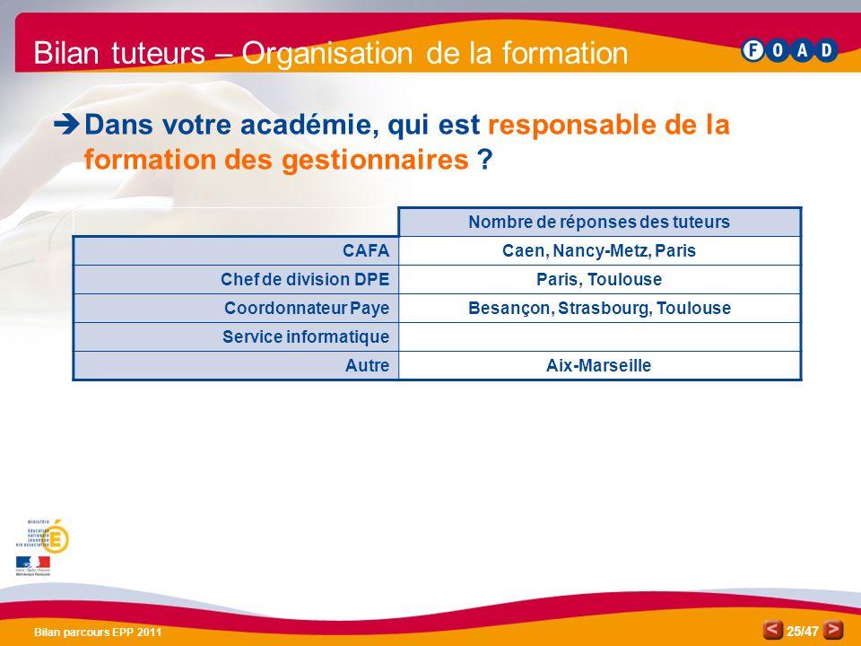 /47 Bilan parcours EPP 2011 25 Bilan tuteurs – Organisation de la formation Dans votre académie, qui est responsable de la formation des gestionnaires