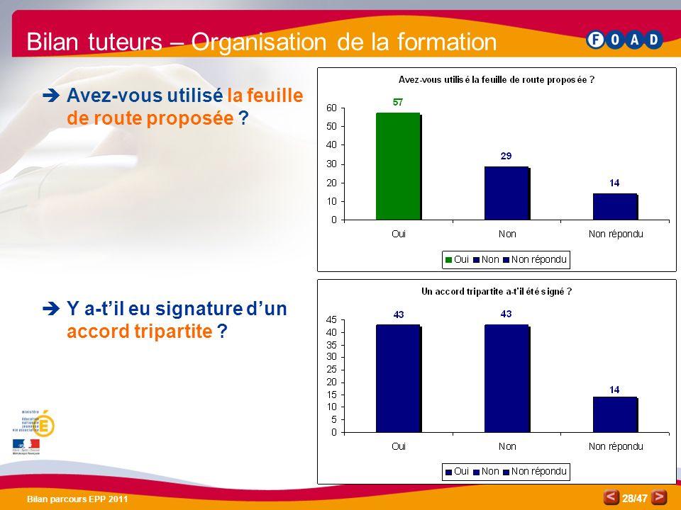 /47 Bilan parcours EPP 2011 28 Bilan tuteurs – Organisation de la formation Avez-vous utilisé la feuille de route proposée ? Y a-til eu signature dun
