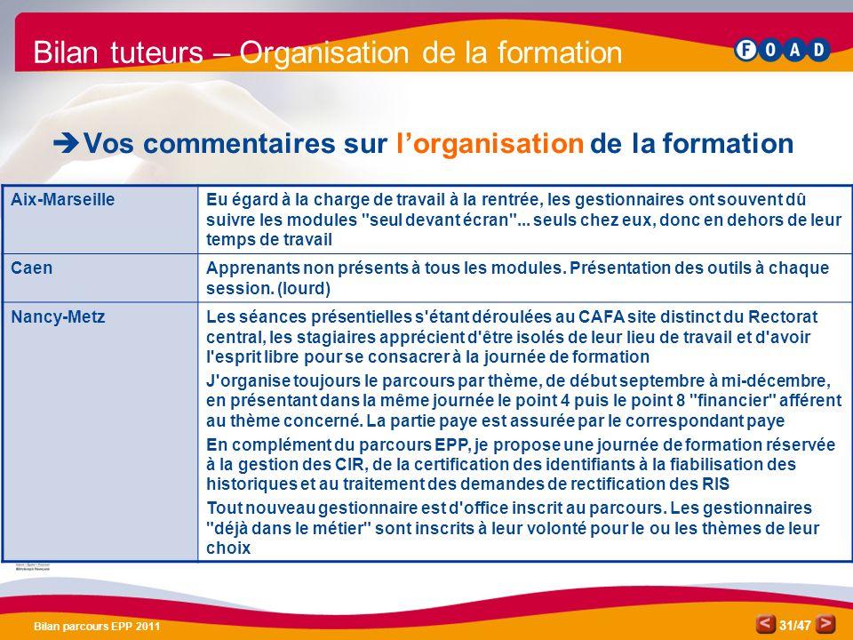 /47 Bilan parcours EPP 2011 31 Bilan tuteurs – Organisation de la formation Vos commentaires sur lorganisation de la formation Aix-MarseilleEu égard à