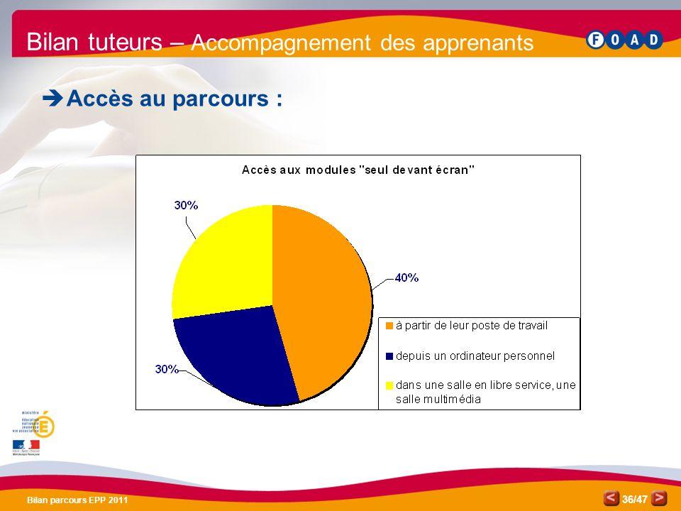 /47 Bilan parcours EPP 2011 36 Bilan tuteurs – Accompagnement des apprenants Accès au parcours :
