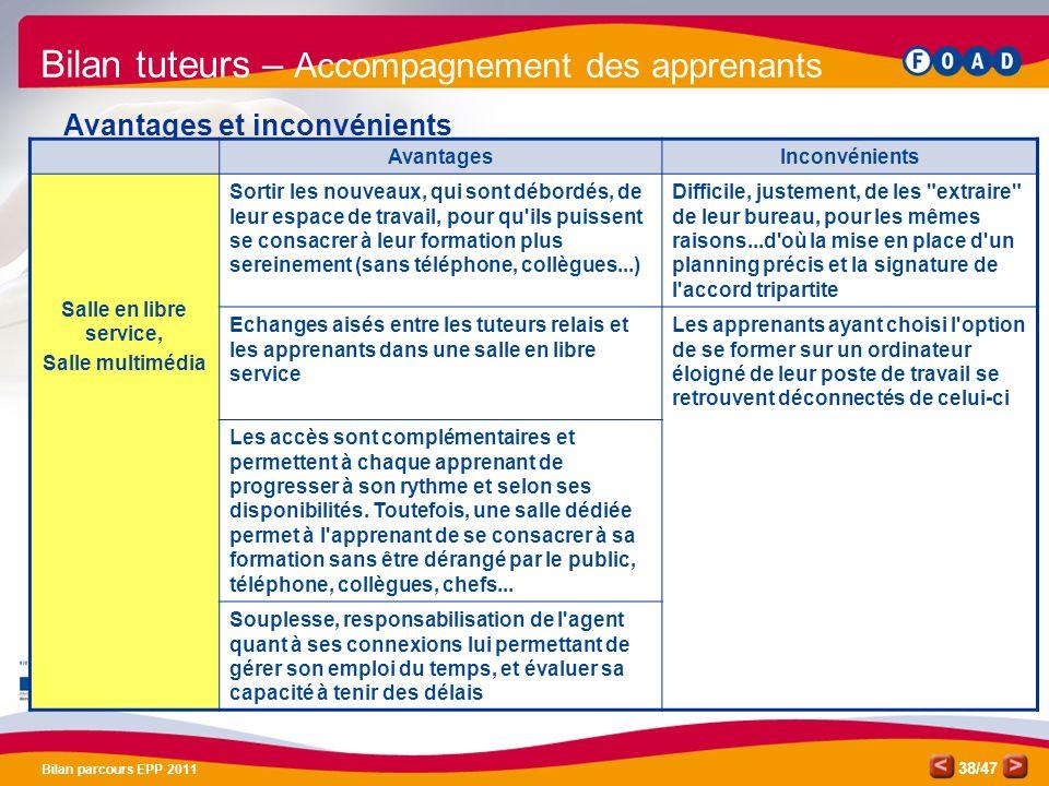 /47 Bilan parcours EPP 2011 38 Bilan tuteurs – Accompagnement des apprenants Avantages et inconvénients AvantagesInconvénients Salle en libre service,