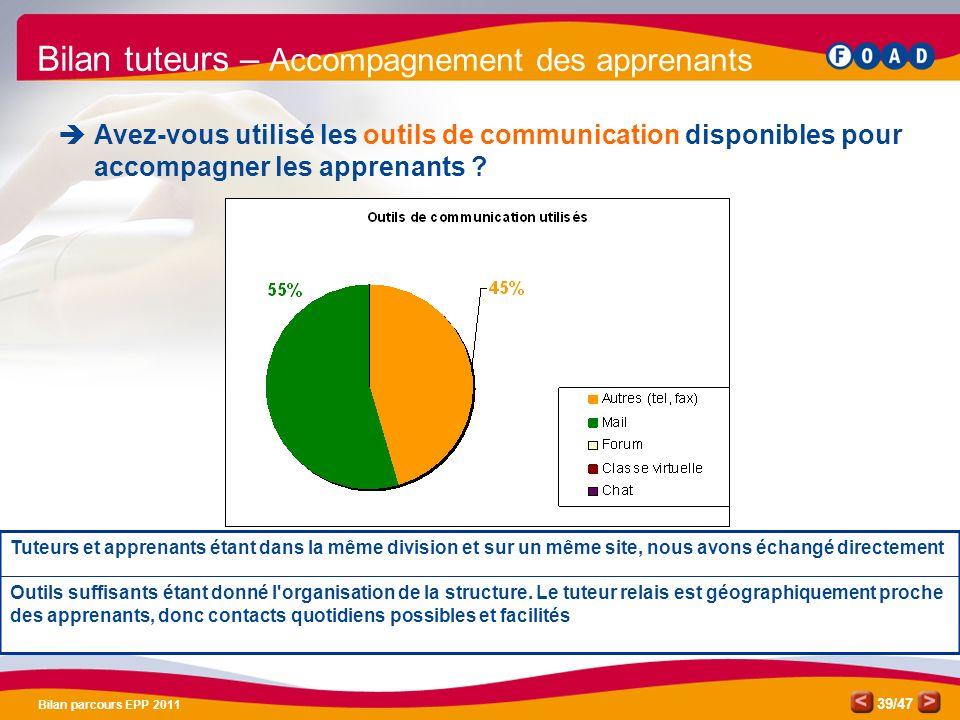 /47 Bilan parcours EPP 2011 39 Bilan tuteurs – Accompagnement des apprenants Avez-vous utilisé les outils de communication disponibles pour accompagne