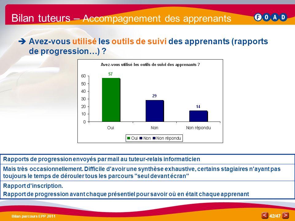 /47 Bilan parcours EPP 2011 42 Bilan tuteurs – Accompagnement des apprenants Avez-vous utilisé les outils de suivi des apprenants (rapports de progres