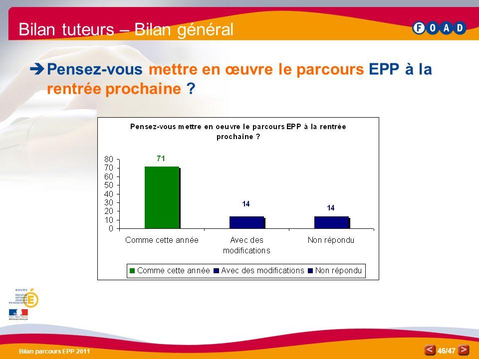 /47 Bilan parcours EPP 2011 46 Bilan tuteurs – Bilan général Pensez-vous mettre en œuvre le parcours EPP à la rentrée prochaine ?