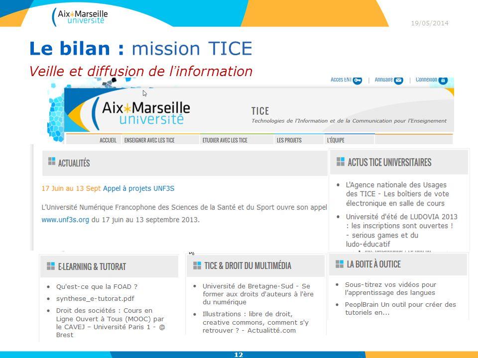 19/05/2014 12 Veille et diffusion de linformation Le bilan : mission TICE