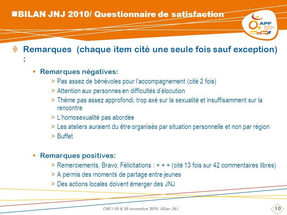 10 CNPJ 05 & 06 novembre 2010. Bilan JNJ BILAN JNJ 2010/ Questionnaire de satisfaction Remarques (chaque item cité une seule fois sauf exception) : Re