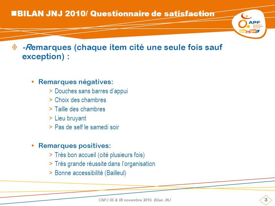 3 CNPJ 05 & 06 novembre 2010. Bilan JNJ BILAN JNJ 2010/ Questionnaire de satisfaction -Remarques (chaque item cité une seule fois sauf exception) : Re
