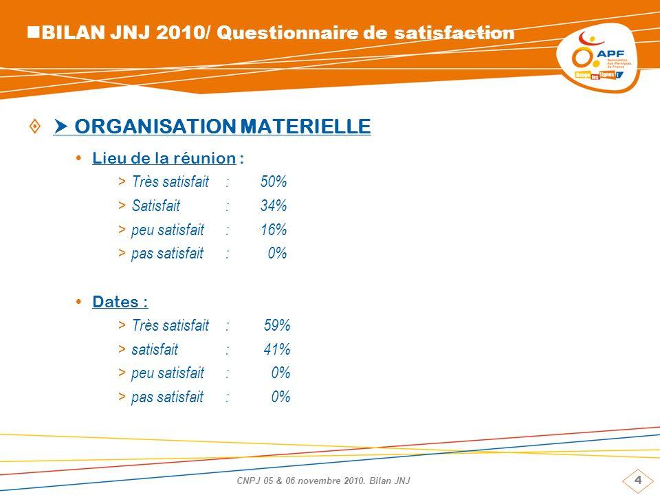 4 CNPJ 05 & 06 novembre 2010. Bilan JNJ BILAN JNJ 2010/ Questionnaire de satisfaction ORGANISATION MATERIELLE Lieu de la réunion : > Très satisfait: 5