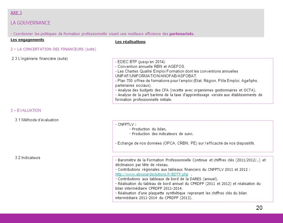 20 Les engagements 2 – LA CONCERTATION DES FINANCEURS (suite) 2.3 Lingénierie financière (suite) 3 – EVALUATION 3.1 Méthode dévaluation 3.2 Indicateur