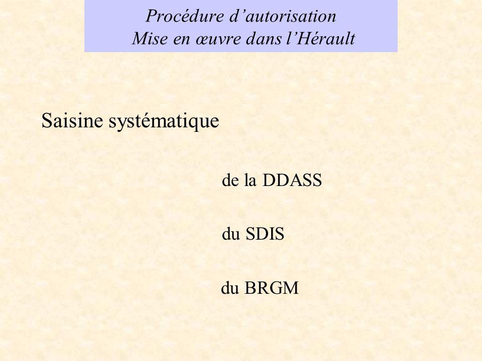 Procédure dautorisation Mise en œuvre dans lHérault Saisine systématique de la DDASS du SDIS du BRGM