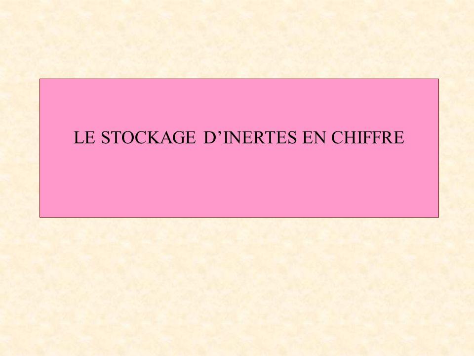 LE STOCKAGE DINERTES EN CHIFFRE