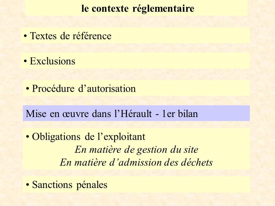 Procédure dautorisation Mise en œuvre dans lHérault - 1er bilan Obligations de lexploitant En matière de gestion du site En matière dadmission des déchets Textes de référence Exclusions Sanctions pénales le contexte réglementaire