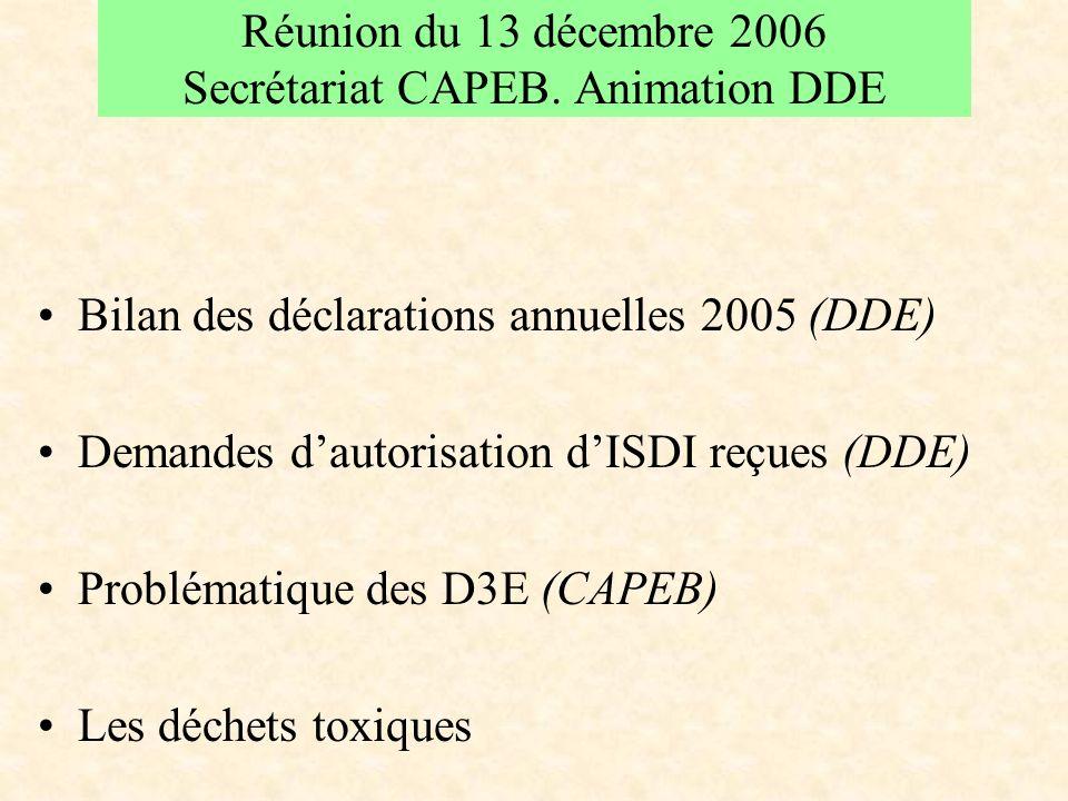 Réunion du 13 décembre 2006 Secrétariat CAPEB.