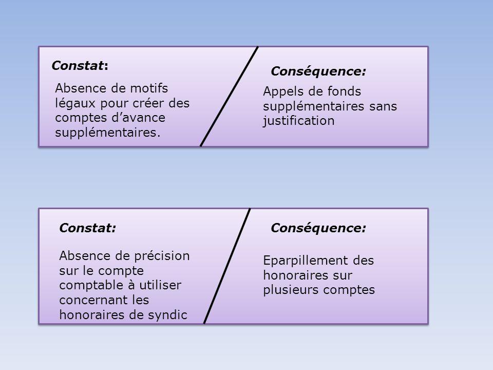 Constat:Conséquence: Absence de précision sur le compte comptable à utiliser concernant les honoraires de syndic Eparpillement des honoraires sur plus