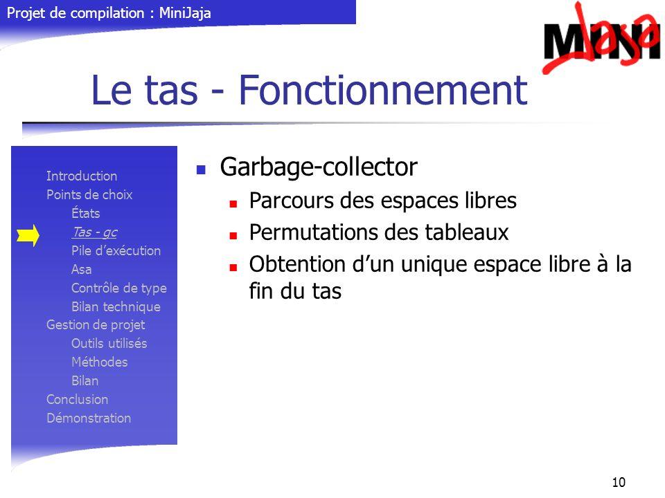 Projet de compilation : MiniJaja 10 Le tas - Fonctionnement Garbage-collector Parcours des espaces libres Permutations des tableaux Obtention dun uniq