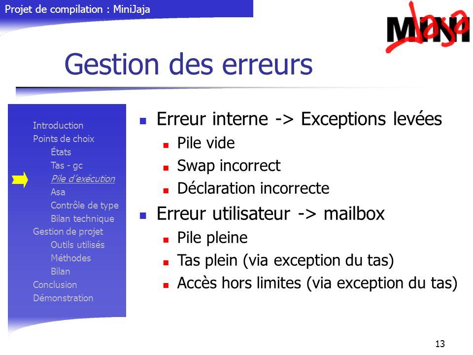 Projet de compilation : MiniJaja 13 Gestion des erreurs Erreur interne -> Exceptions levées Pile vide Swap incorrect Déclaration incorrecte Erreur uti