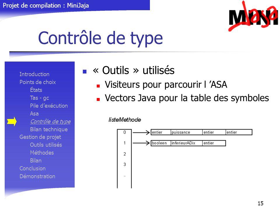 Projet de compilation : MiniJaja 15 Contrôle de type « Outils » utilisés Visiteurs pour parcourir l ASA Vectors Java pour la table des symboles Introd
