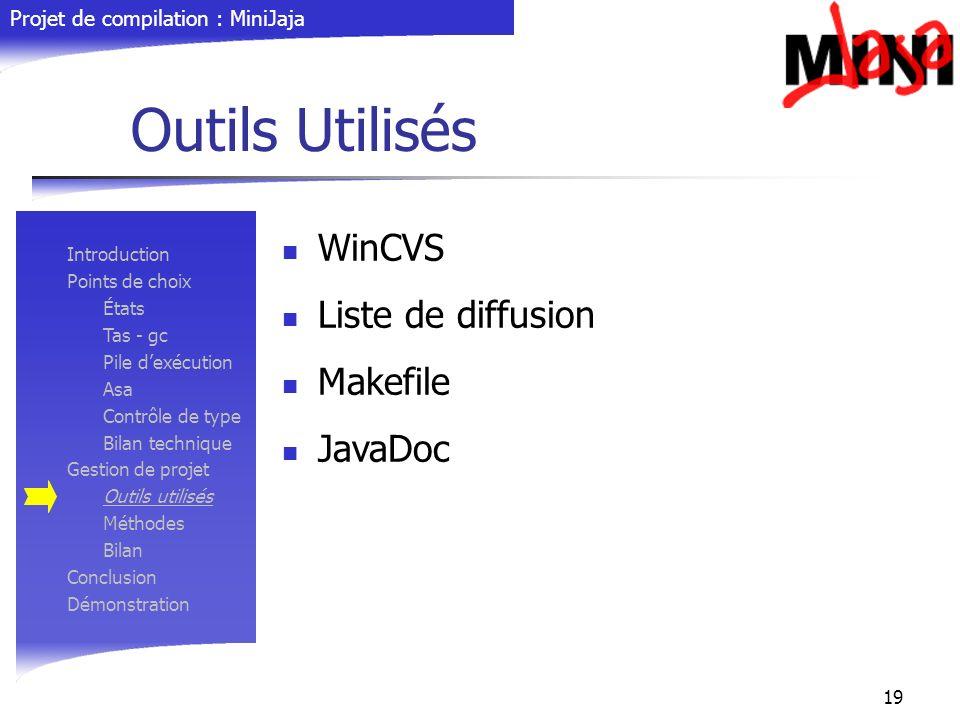 Projet de compilation : MiniJaja 19 Outils Utilisés WinCVS Liste de diffusion Makefile JavaDoc Introduction Points de choix États Tas - gc Pile dexécu