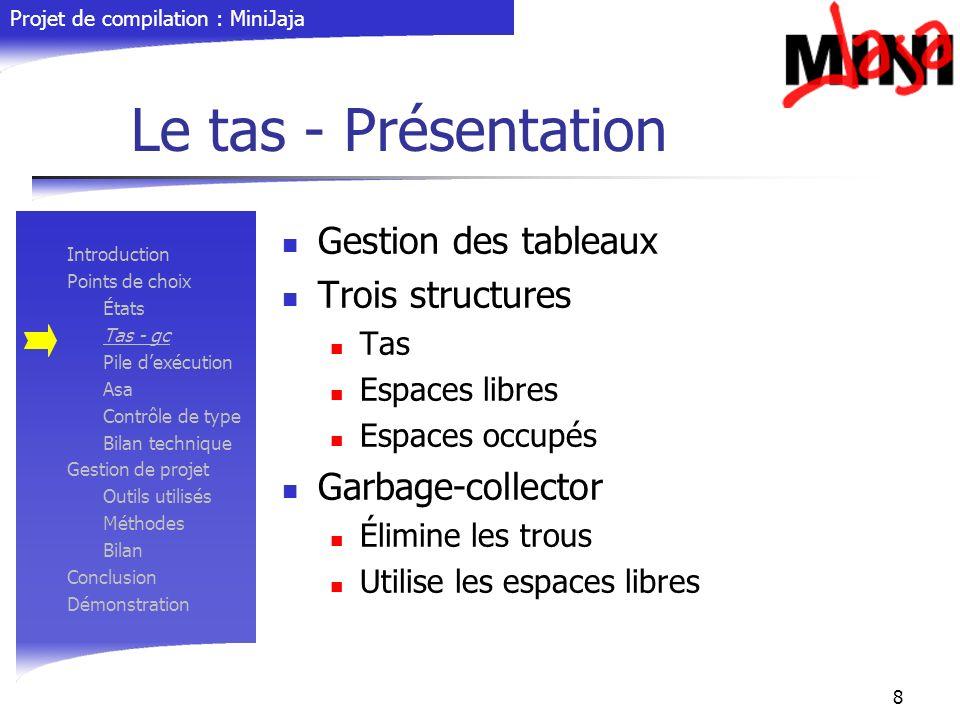Projet de compilation : MiniJaja 8 Le tas - Présentation Introduction Points de choix États Tas - gc Pile dexécution Asa Contrôle de type Bilan techni
