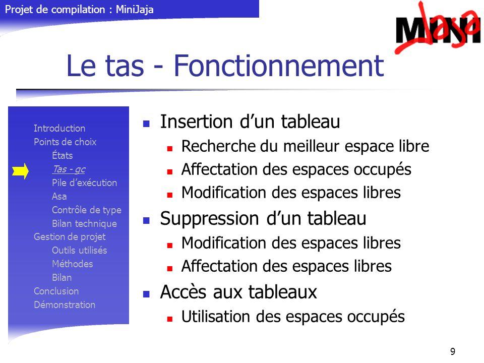 Projet de compilation : MiniJaja 9 Le tas - Fonctionnement Insertion dun tableau Recherche du meilleur espace libre Affectation des espaces occupés Mo