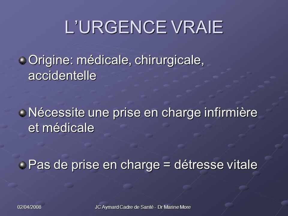 02/04/2008 JC Aymard Cadre de Santé - Dr Marine More LURGENCE VRAIE Origine: médicale, chirurgicale, accidentelle Nécessite une prise en charge infirmière et médicale Pas de prise en charge = détresse vitale