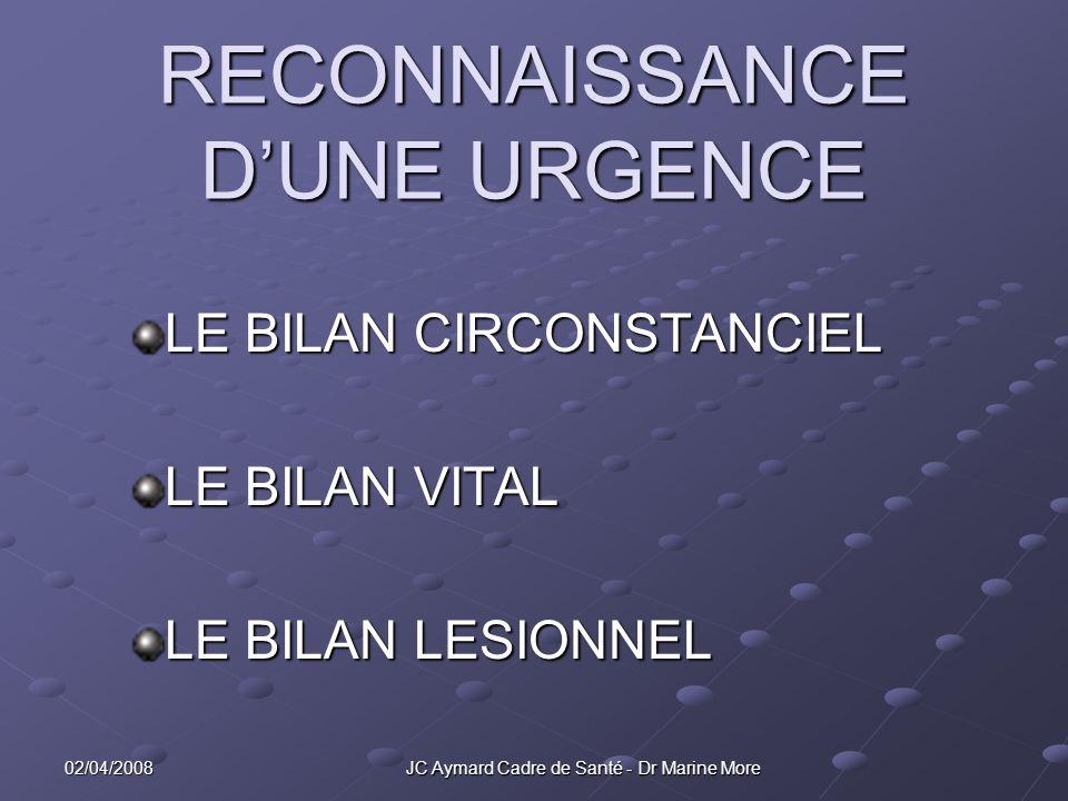 02/04/2008 JC Aymard Cadre de Santé - Dr Marine More RECONNAISSANCE DUNE URGENCE LE BILAN CIRCONSTANCIEL LE BILAN VITAL LE BILAN LESIONNEL