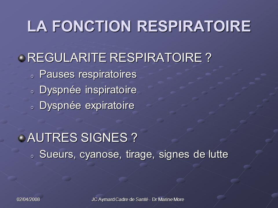 02/04/2008 JC Aymard Cadre de Santé - Dr Marine More LA FONCTION RESPIRATOIRE REGULARITE RESPIRATOIRE .